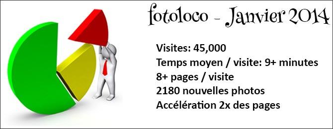 Statistiques-fotoloco-Janvier-2014