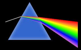 Prisme - arc en ciel - aberration chromatique
