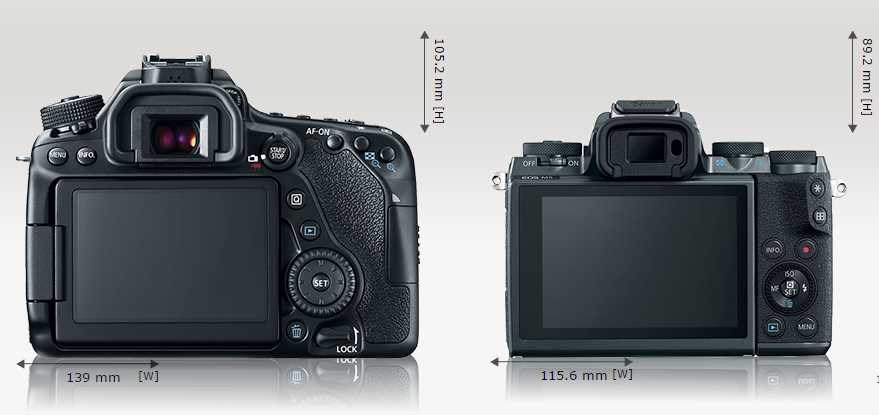 80d vs Canon M5