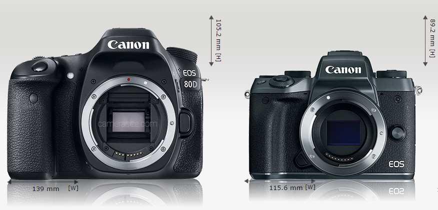 Canon 80d vs M5