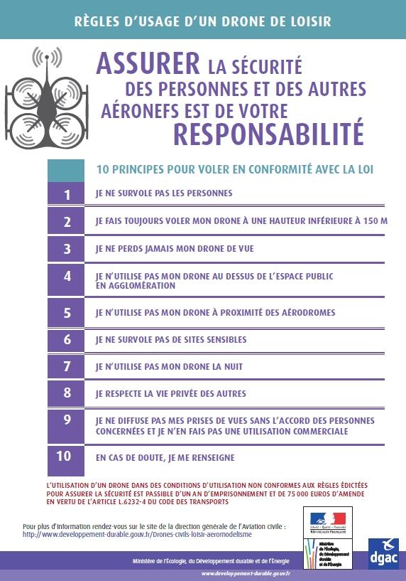 10 regles usage drone DGAC